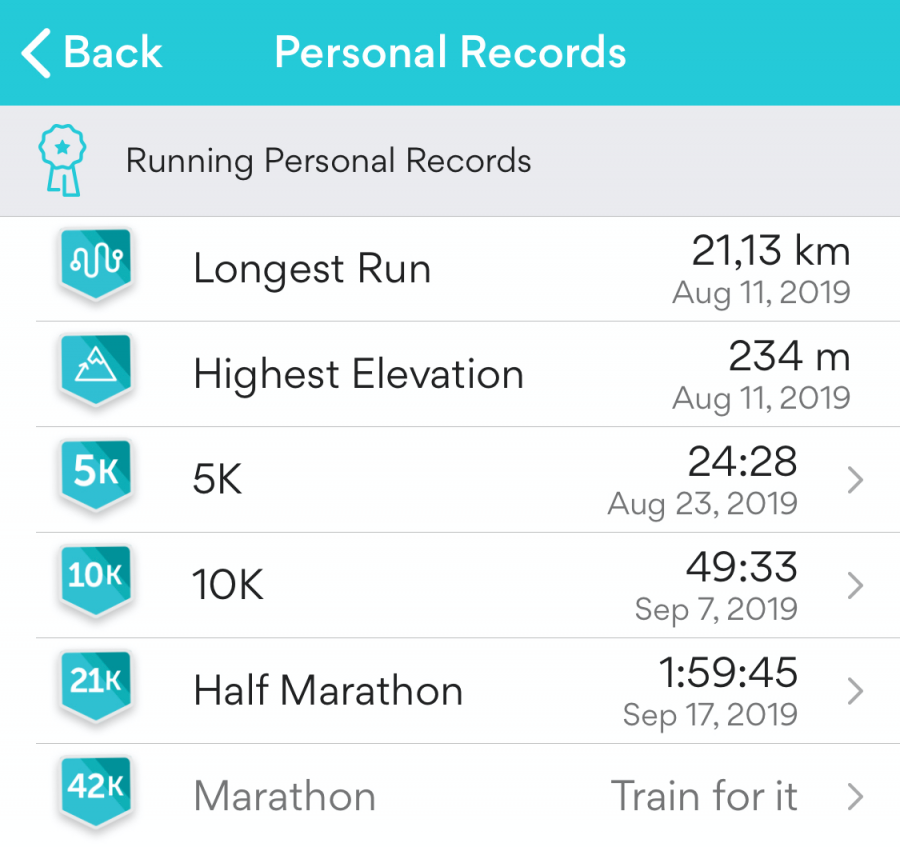 image of Běhání, running a moje statistiky 2019